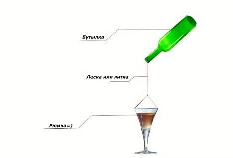 Как делать левитацию стакана
