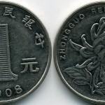 «Откусить монетку» — известный уличный трюк